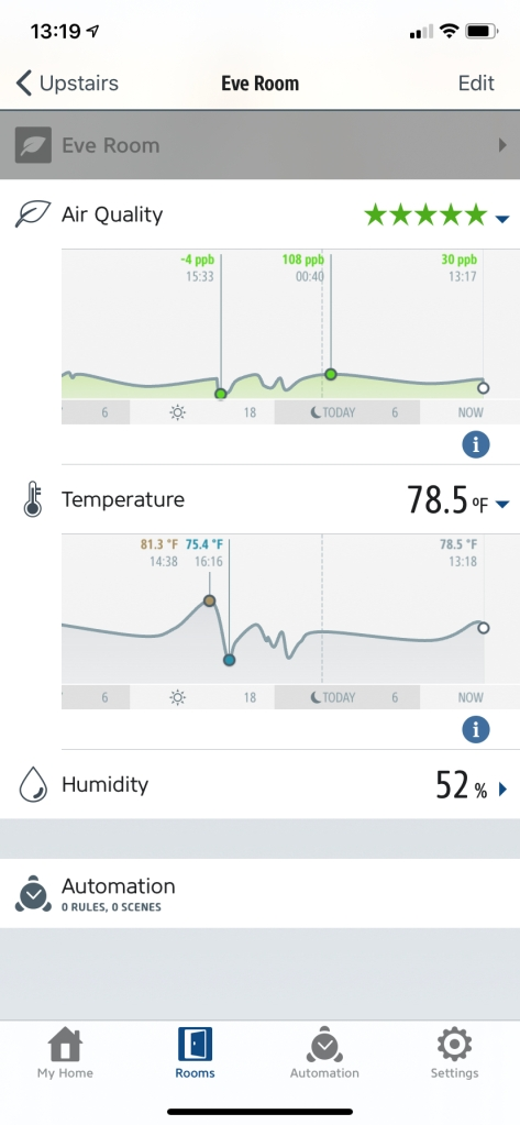 Eve Room Air Quality graphs